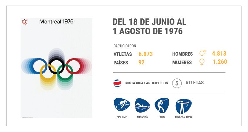 Juegos Olímpicos de Montreal 1976