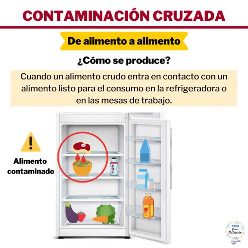 2 Contaminación Cruzada
